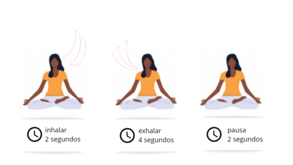 Técnicas de respiración para fomentar la relajación